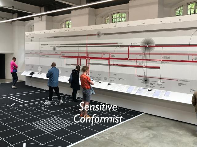 Sensitive Conformist_Persona MTakala