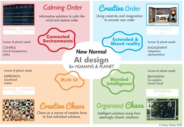 New Normal AI-MTakala