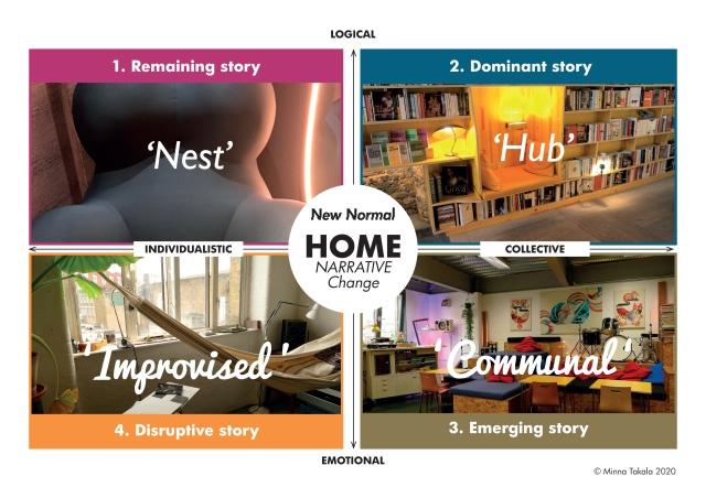 New Normal Story HOME